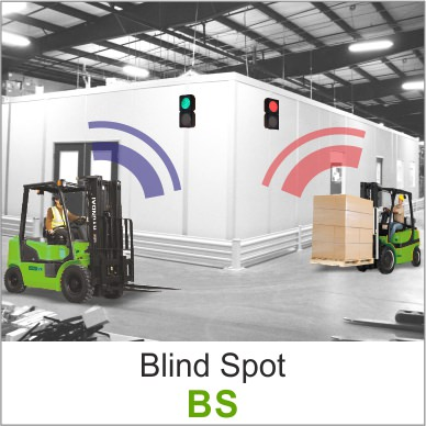 Blindspot Bs